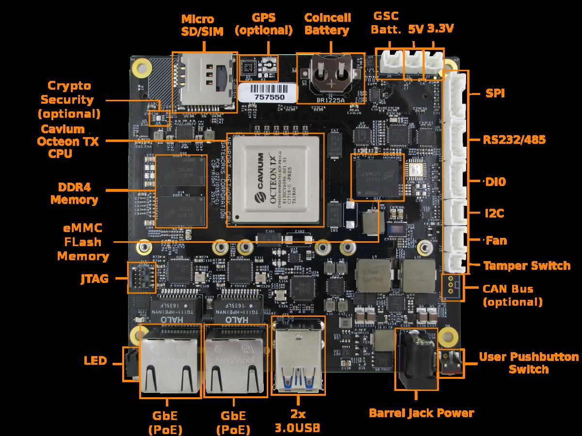 Newport GW6300 Single Board Computer