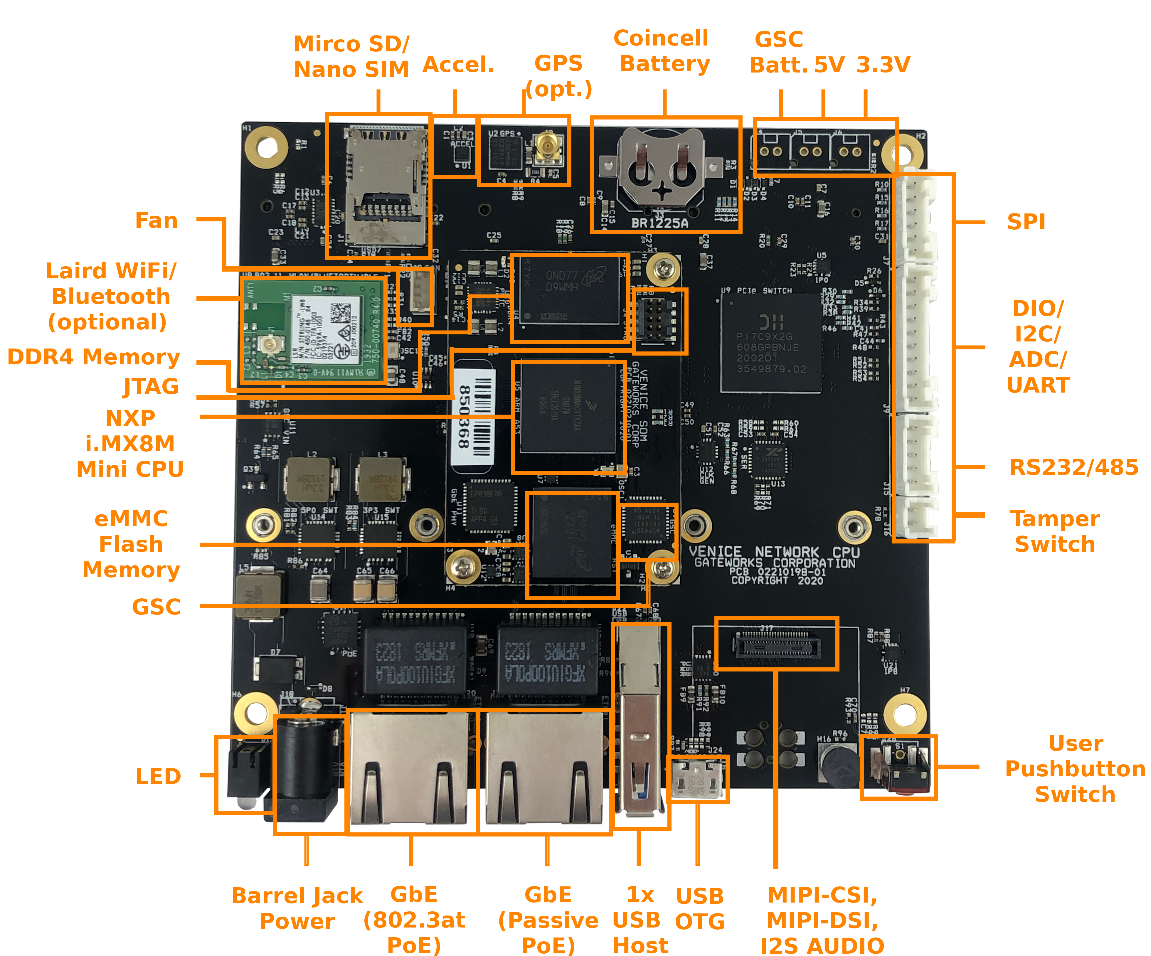 Rugged and Industrial Single Board Computer Venice GW7300 Top Labeled Diagram