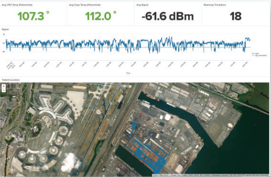 Shipping Yard Tracking